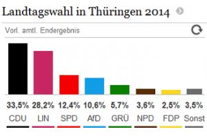 Landtagswahl-Thueringen-2014